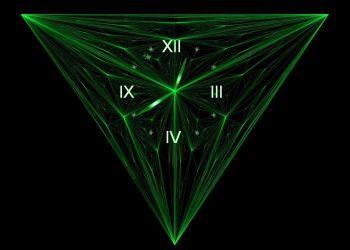 سوالات امتحان نهایی هندسه 2